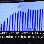 2018-19地区研修協議会(会員増強・拡大委員会)