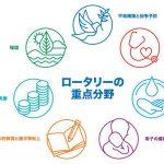 新しい重点分野のロゴと基本方針