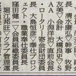 鯖江ロータリークラブ2018-19年度の役員体制